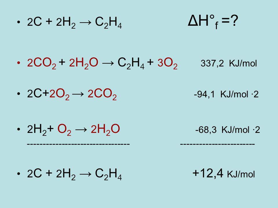 2C + 2H2 → C2H4 ΔH°f = 2CO2 + 2H2O → C2H4 + 3O2 337,2 KJ/mol