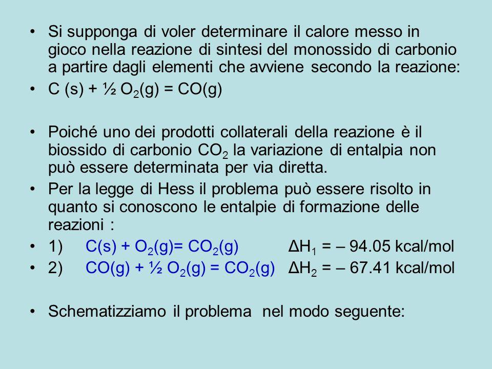 Si supponga di voler determinare il calore messo in gioco nella reazione di sintesi del monossido di carbonio a partire dagli elementi che avviene secondo la reazione: