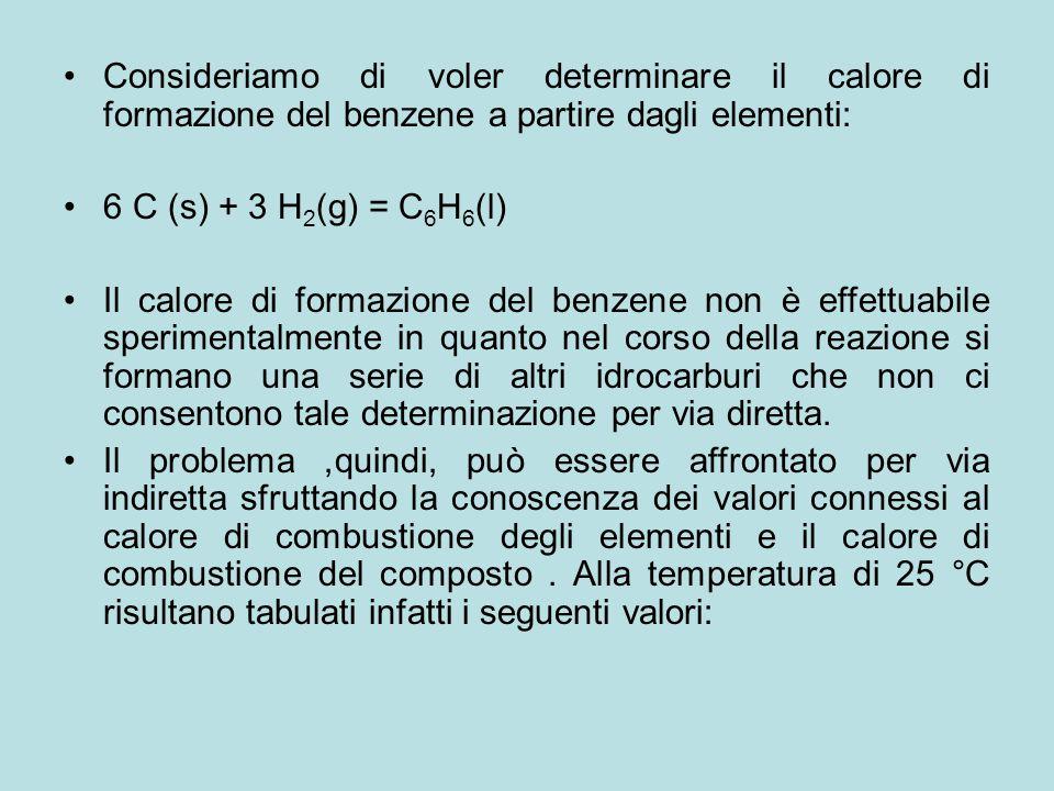 Consideriamo di voler determinare il calore di formazione del benzene a partire dagli elementi: