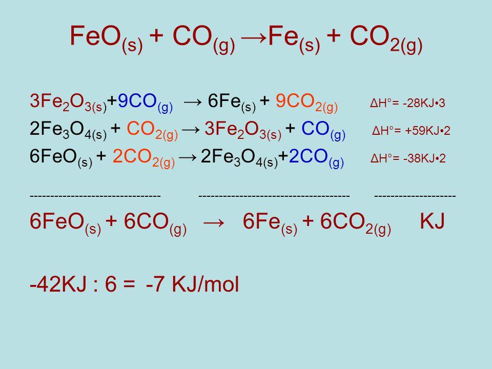 FeO(s) + CO(g) →Fe(s) + CO2(g)
