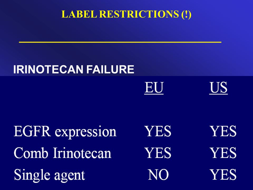 LABEL RESTRICTIONS (!) IRINOTECAN FAILURE