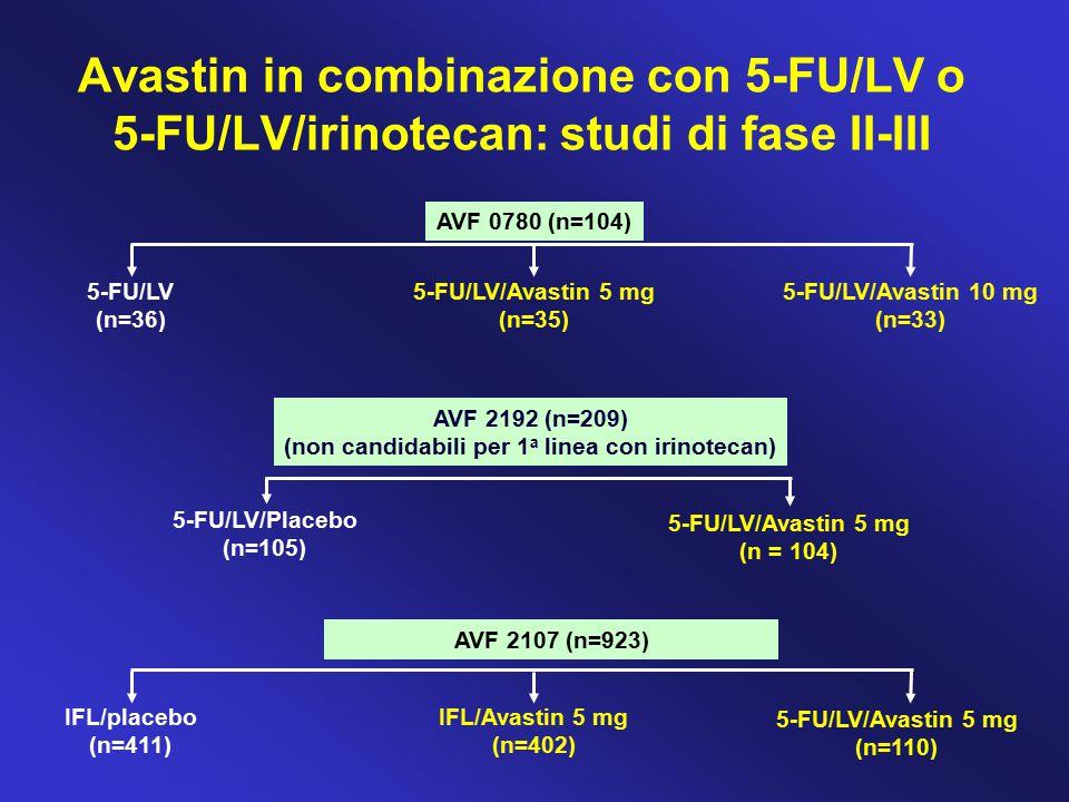 Avastin in combinazione con 5-FU/LV o 5-FU/LV/irinotecan: studi di fase II-III