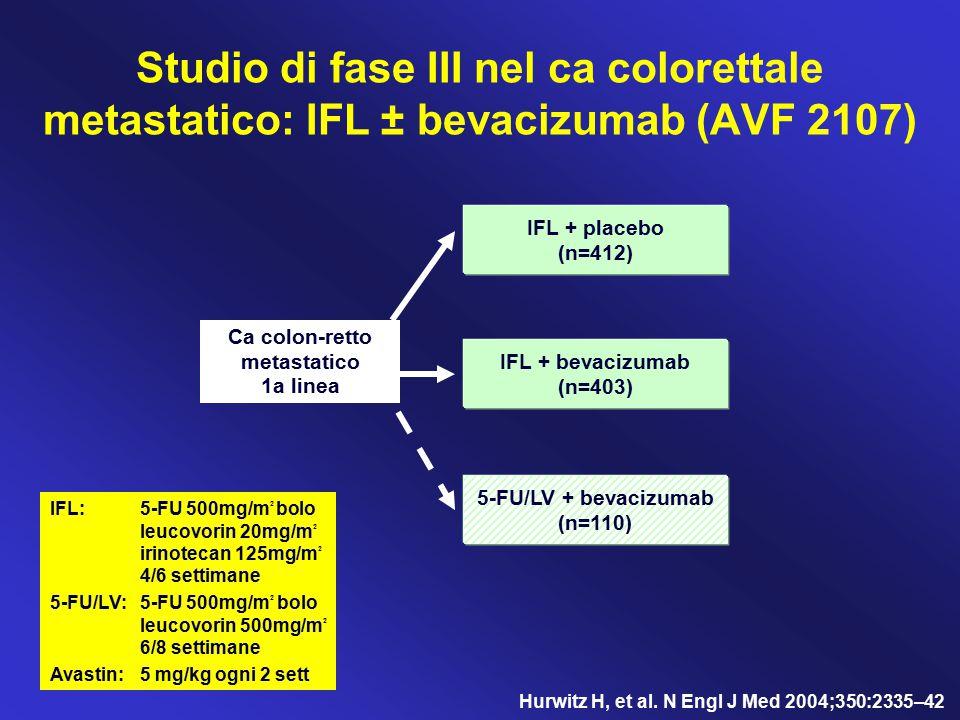 Ca colon-retto metastatico 1a linea 5-FU/LV + bevacizumab (n=110)