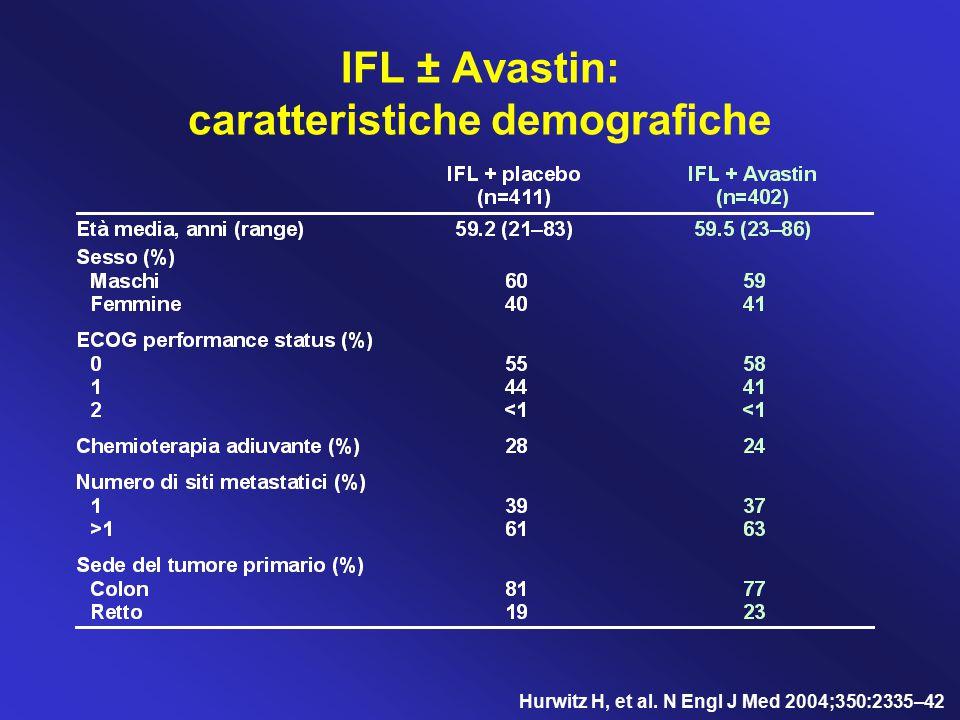IFL ± Avastin: caratteristiche demografiche