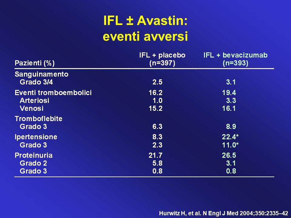 IFL ± Avastin: eventi avversi