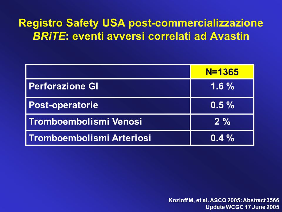 Registro Safety USA post-commercializzazione BRiTE: eventi avversi correlati ad Avastin