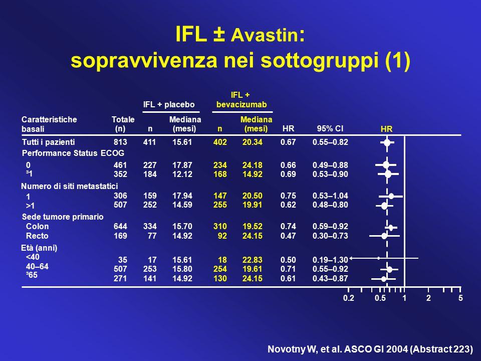 IFL ± Avastin: sopravvivenza nei sottogruppi (1)
