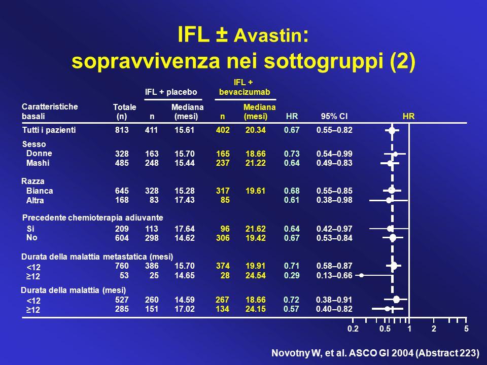 IFL ± Avastin: sopravvivenza nei sottogruppi (2)