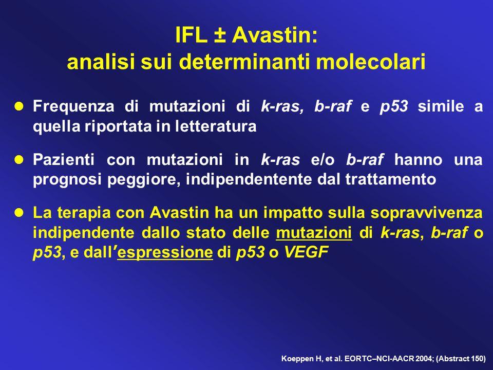 IFL ± Avastin: analisi sui determinanti molecolari
