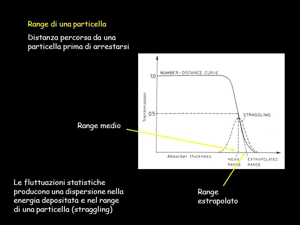Range di una particella