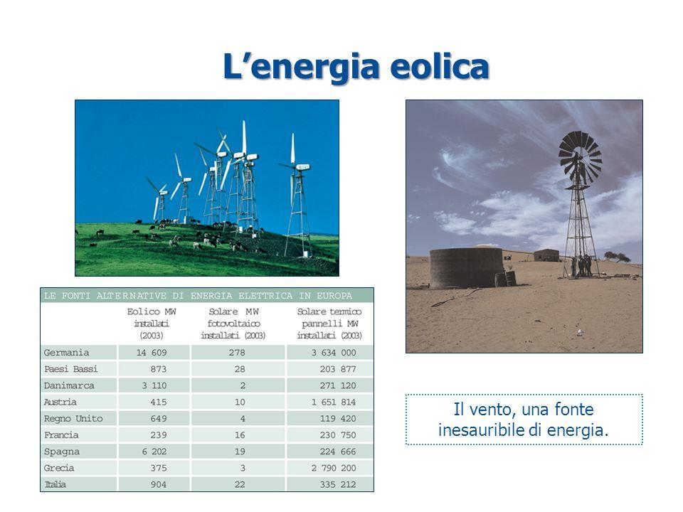 Il vento, una fonte inesauribile di energia.