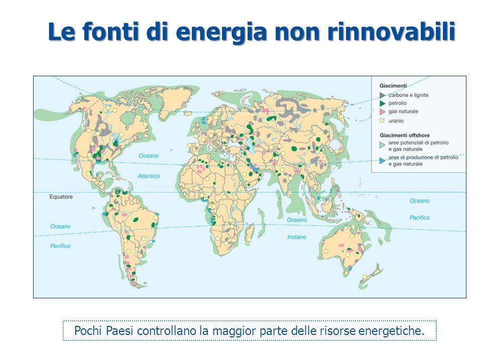 Le fonti di energia non rinnovabili
