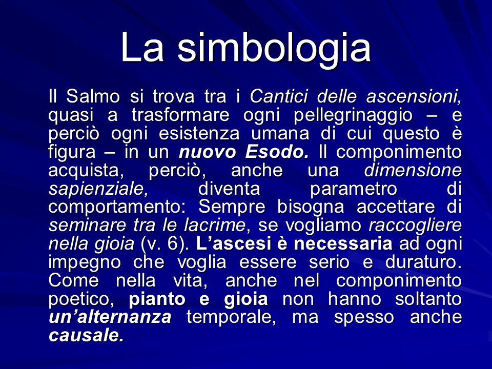 La simbologia
