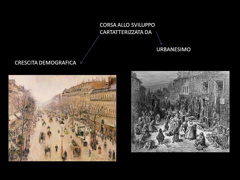CORSA ALLO SVILUPPO CARTATTERIZZATA DA URBANESIMO CRESCITA DEMOGRAFICA