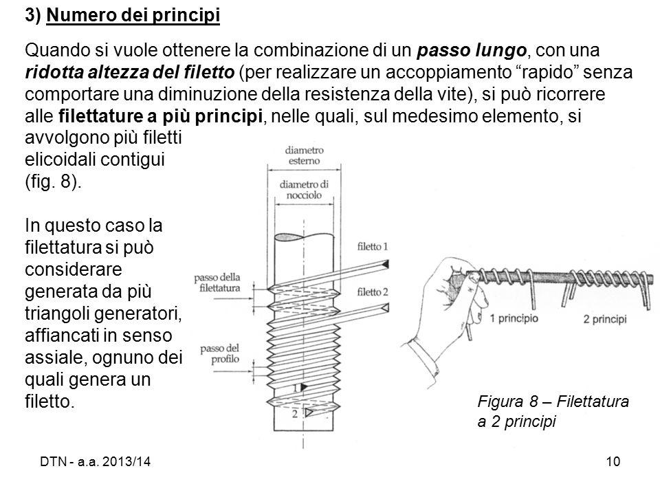 avvolgono più filetti elicoidali contigui (fig. 8).