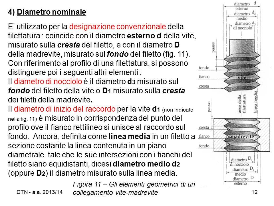 4) Diametro nominale