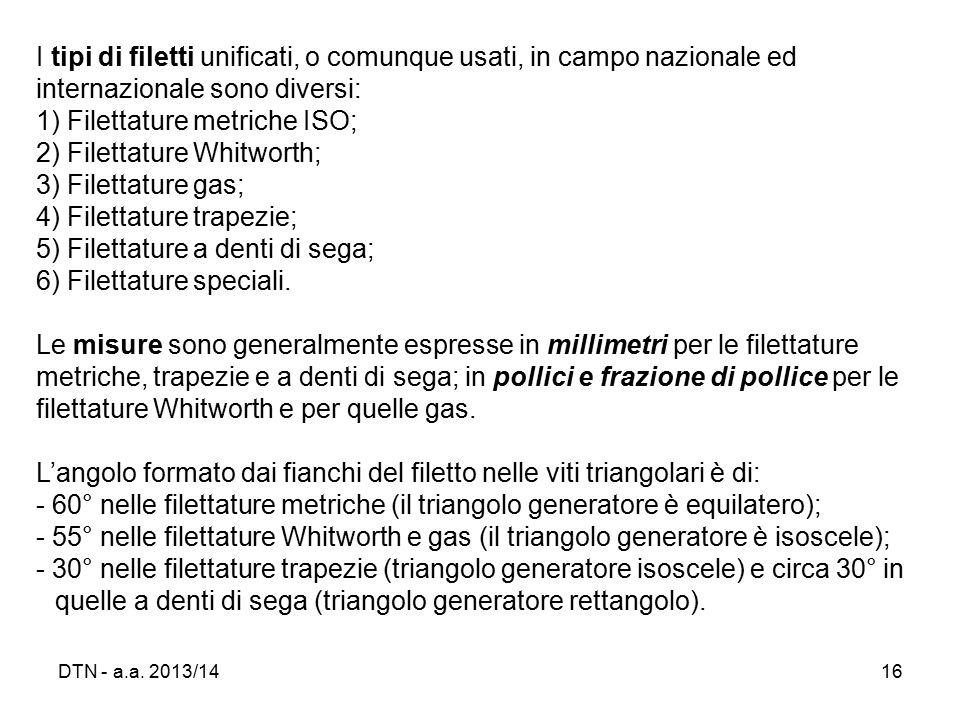 I tipi di filetti unificati, o comunque usati, in campo nazionale ed