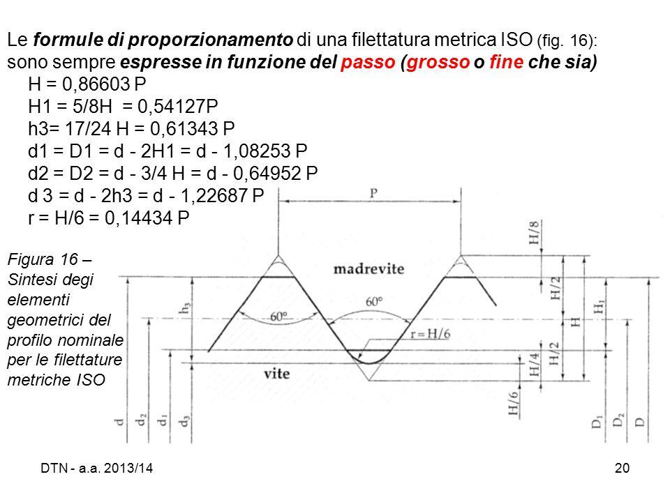 Le formule di proporzionamento di una filettatura metrica ISO (fig