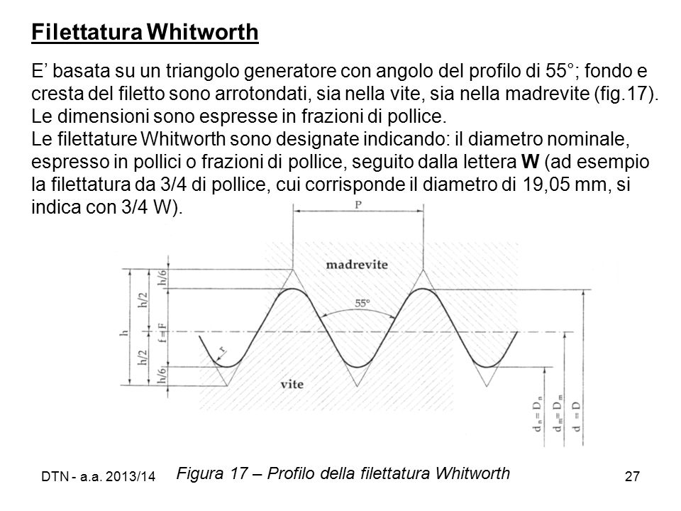 Filettatura Whitworth