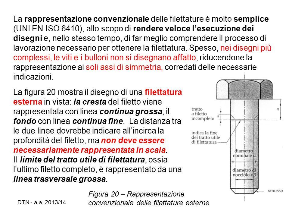 La rappresentazione convenzionale delle filettature è molto semplice (UNI EN ISO 6410), allo scopo di rendere veloce l'esecuzione dei disegni e, nello stesso tempo, di far meglio comprendere il processo di lavorazione necessario per ottenere la filettatura. Spesso, nei disegni più complessi, le viti e i bulloni non si disegnano affatto, riducendone la rappresentazione ai soli assi di simmetria, corredati delle necessarie indicazioni.