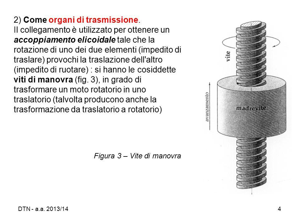 2) Come organi di trasmissione.