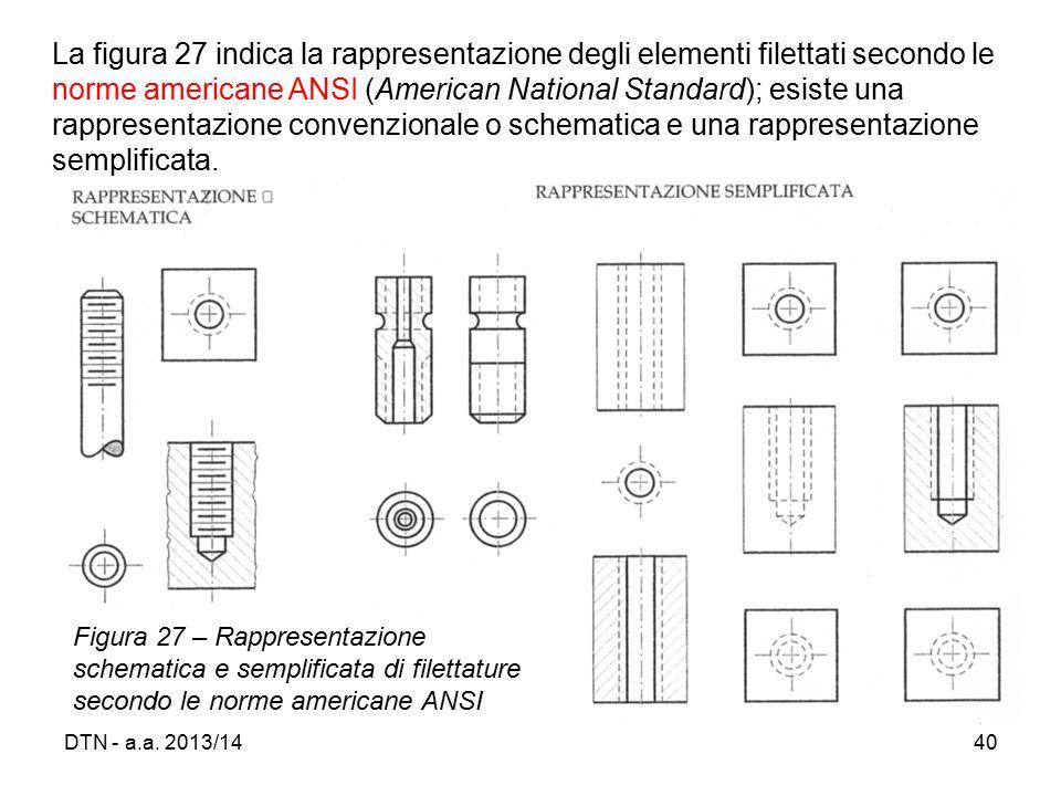 La figura 27 indica la rappresentazione degli elementi filettati secondo le norme americane ANSI (American National Standard); esiste una rappresentazione convenzionale o schematica e una rappresentazione semplificata.