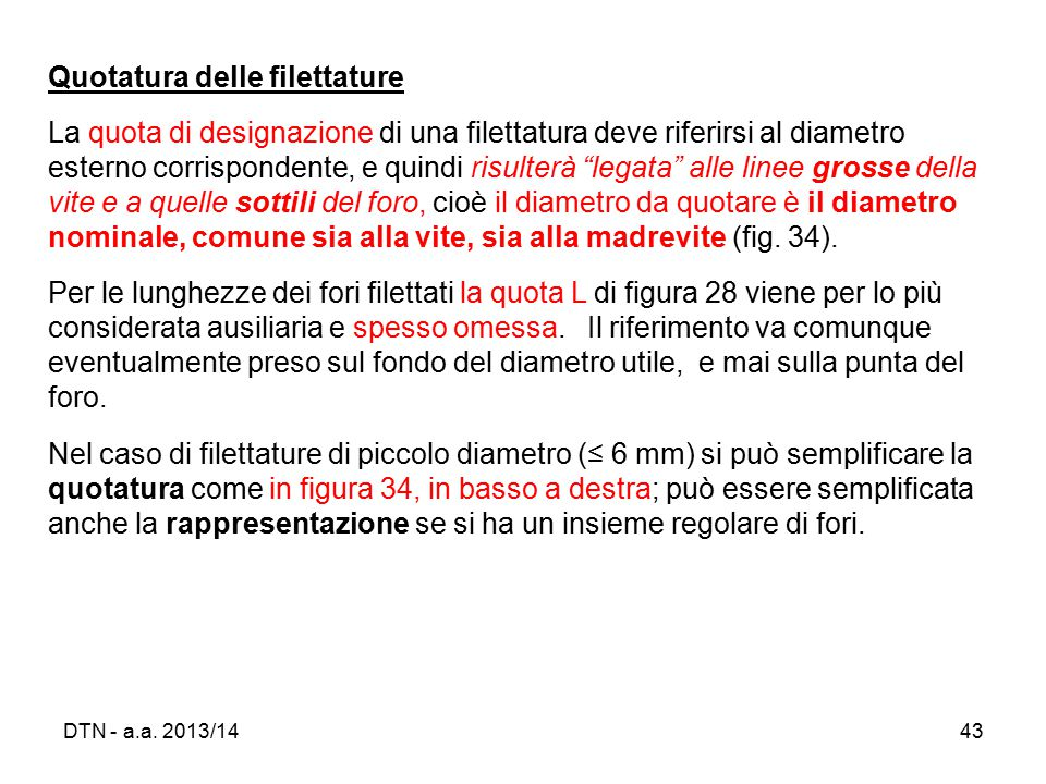 Quotatura delle filettature