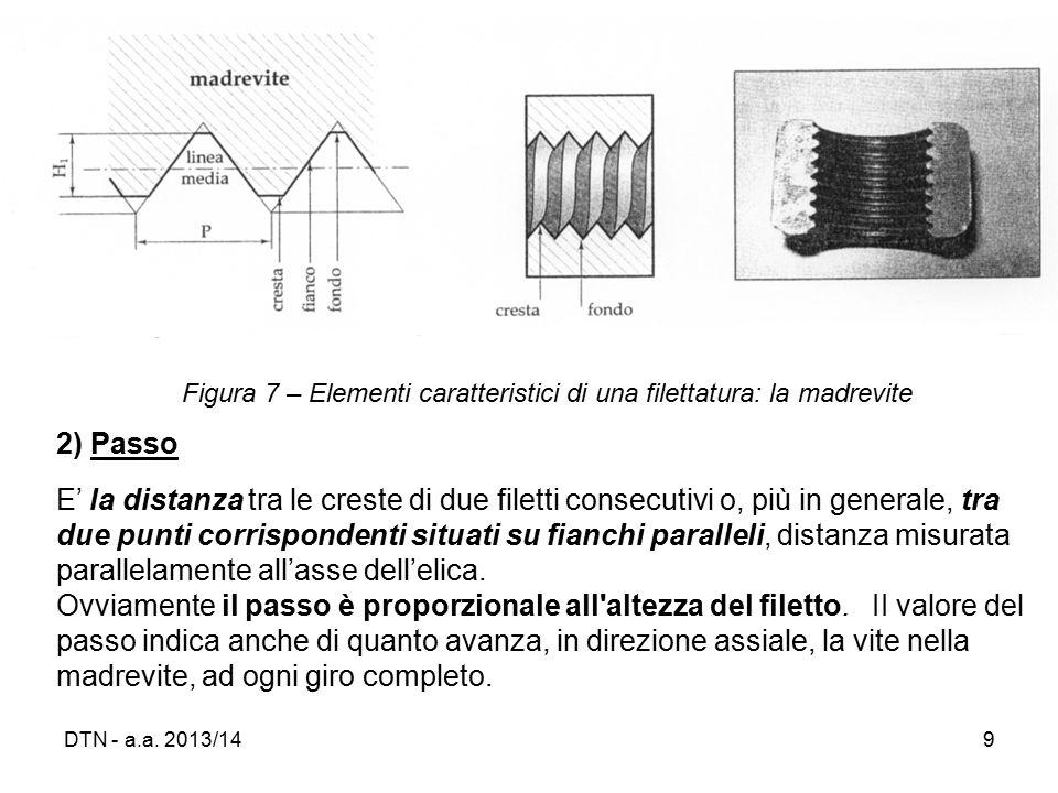 Figura 7 – Elementi caratteristici di una filettatura: la madrevite
