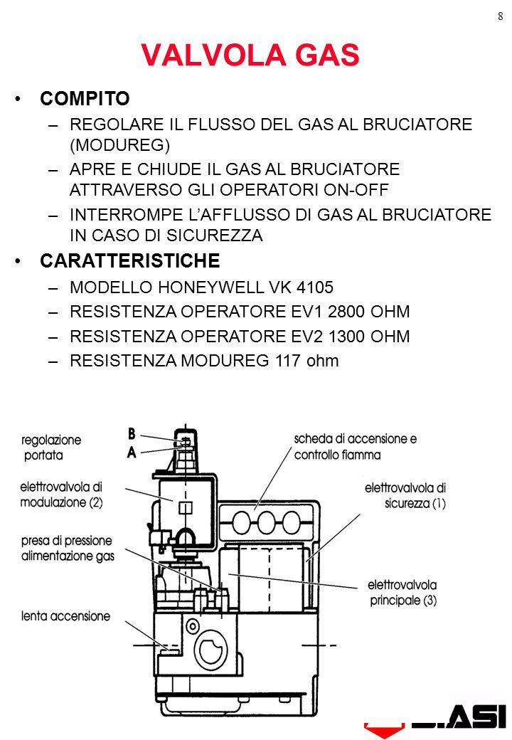 VALVOLA GAS COMPITO CARATTERISTICHE