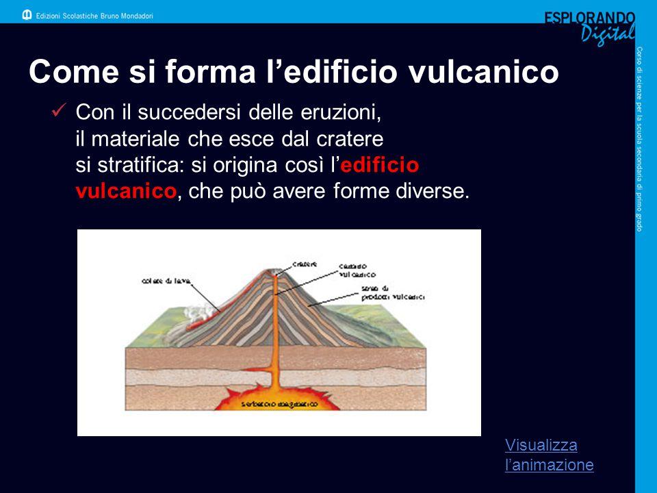Come si forma l'edificio vulcanico