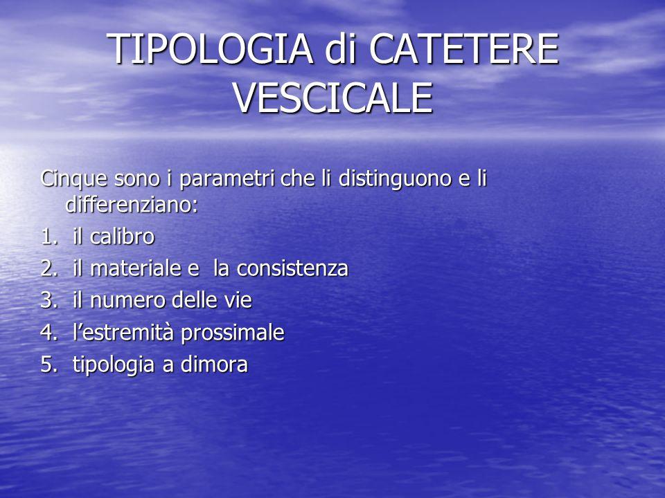 TIPOLOGIA di CATETERE VESCICALE