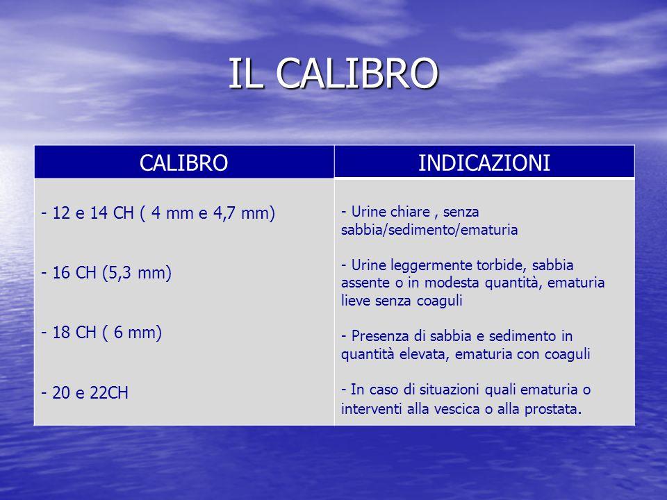 IL CALIBRO CALIBRO INDICAZIONI 12 e 14 CH ( 4 mm e 4,7 mm)
