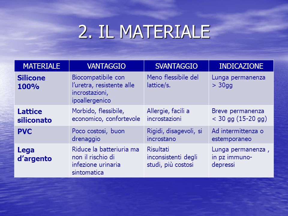 2. IL MATERIALE MATERIALE VANTAGGIO SVANTAGGIO INDICAZIONE