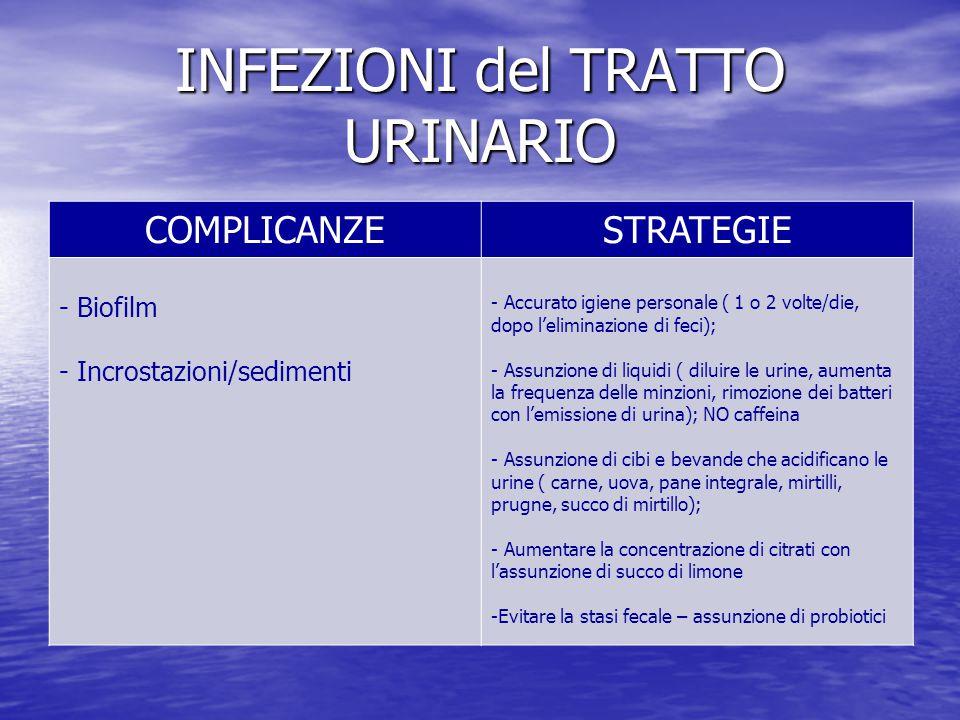 INFEZIONI del TRATTO URINARIO