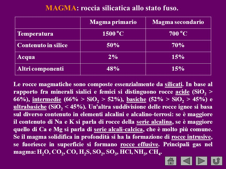 MAGMA: roccia silicatica allo stato fuso.