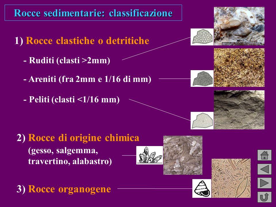Rocce sedimentarie: classificazione