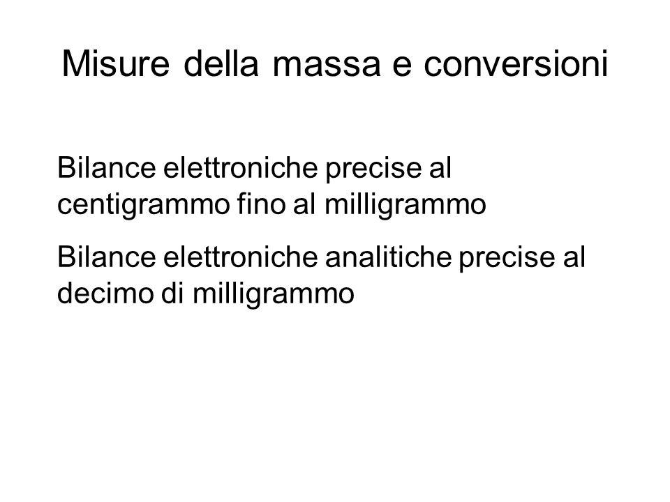 Misure della massa e conversioni