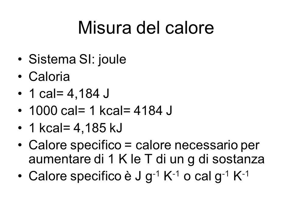 Misura del calore Sistema SI: joule Caloria 1 cal= 4,184 J