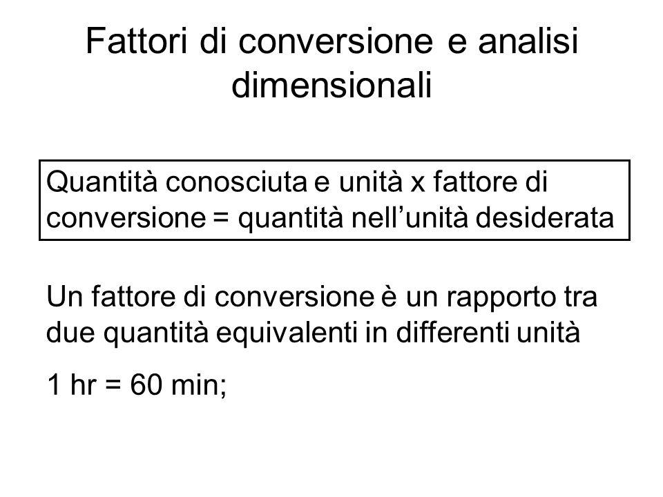 Fattori di conversione e analisi dimensionali