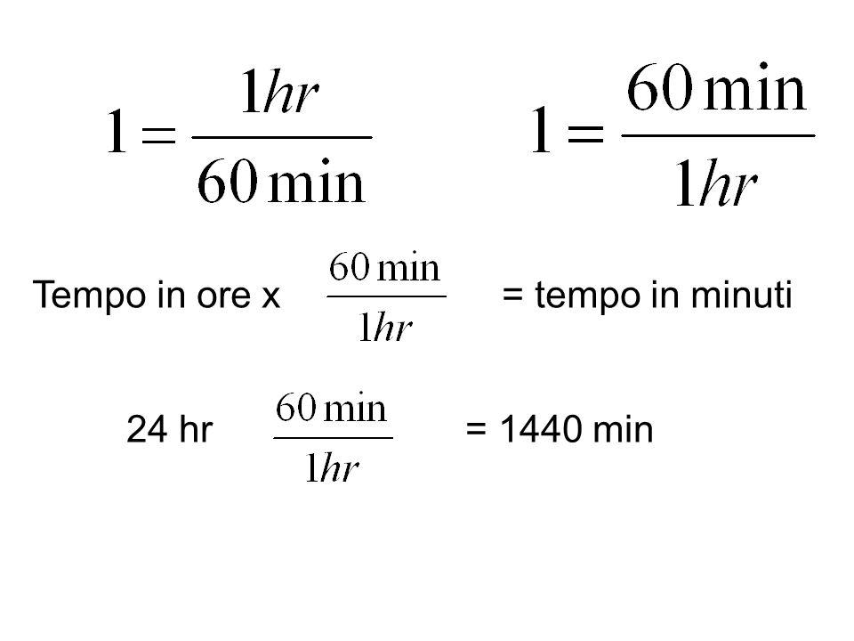 Tempo in ore x = tempo in minuti