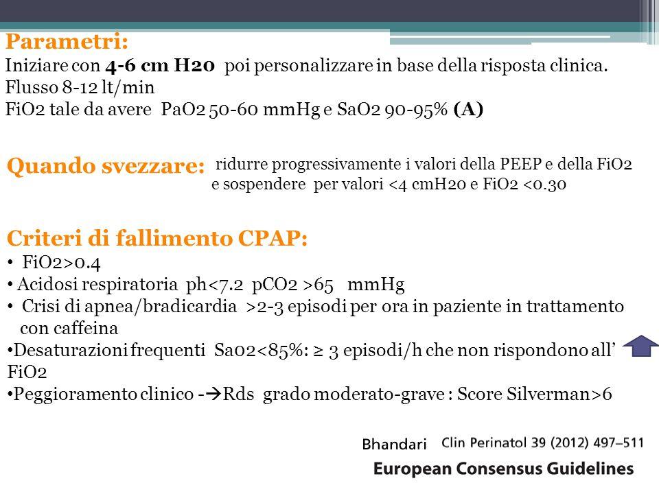 Criteri di fallimento CPAP:
