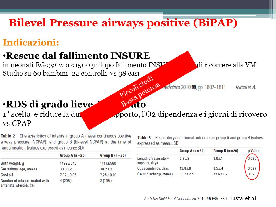 Bilevel Pressure airways positive (BiPAP)