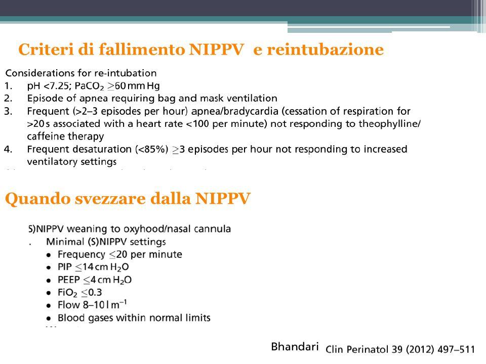 Criteri di fallimento NIPPV e reintubazione