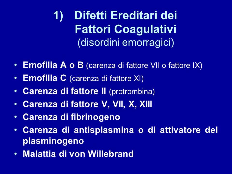 Difetti Ereditari dei Fattori Coagulativi (disordini emorragici)