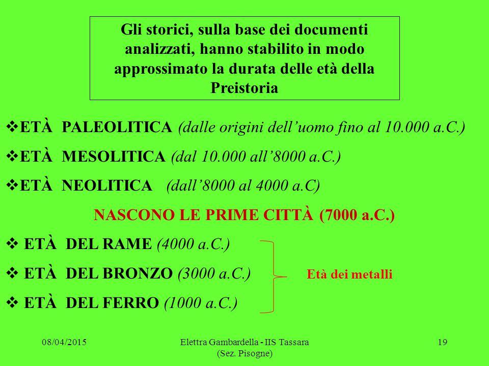 NASCONO LE PRIME CITTÀ (7000 a.C.)