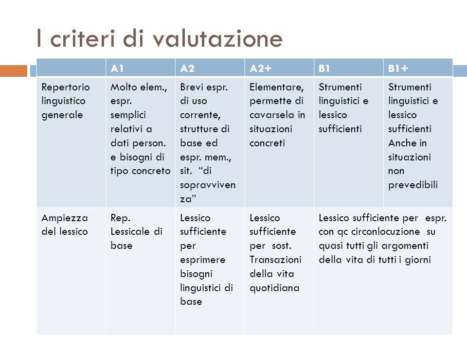 I criteri di valutazione