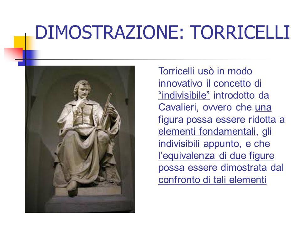 DIMOSTRAZIONE: TORRICELLI