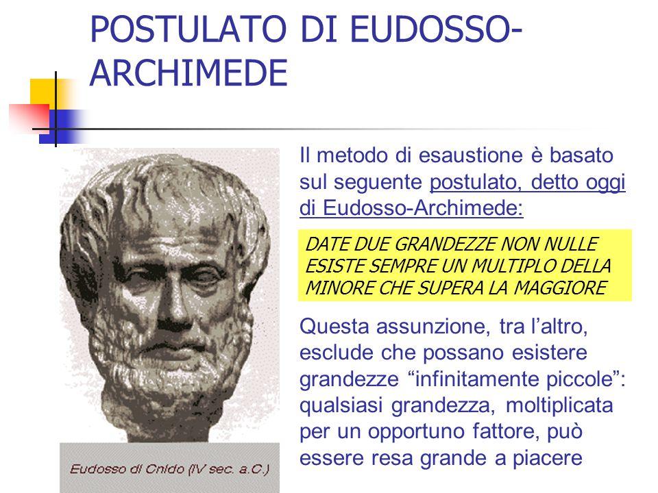 POSTULATO DI EUDOSSO-ARCHIMEDE