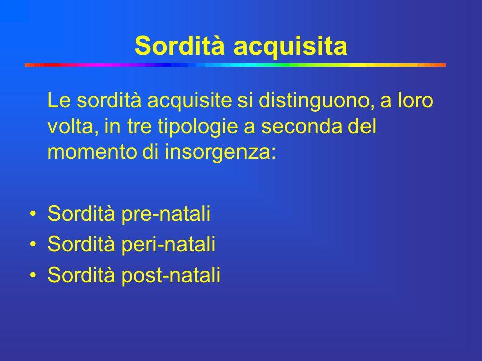 Sordità acquisita Le sordità acquisite si distinguono, a loro volta, in tre tipologie a seconda del momento di insorgenza: