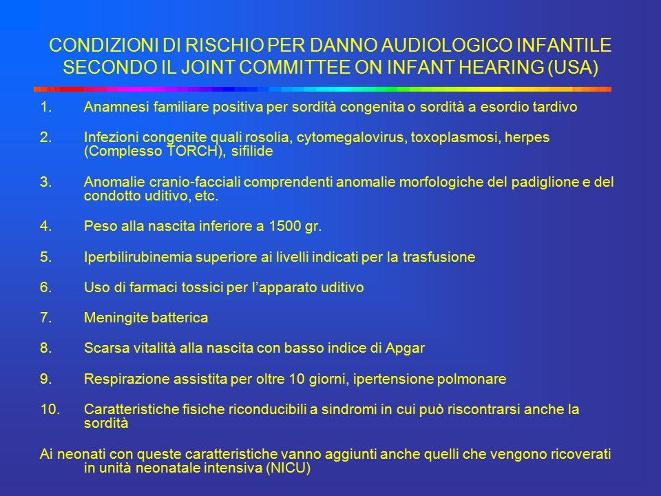 CONDIZIONI DI RISCHIO PER DANNO AUDIOLOGICO INFANTILE SECONDO IL JOINT COMMITTEE ON INFANT HEARING (USA)